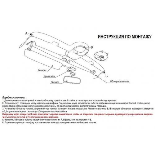 Инструкция по установке накладки на потолок