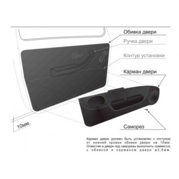 Инструкция по установке накладки на обивку двери